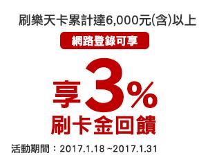 迎新年到樂天 滿額登錄享3%刷卡金回饋