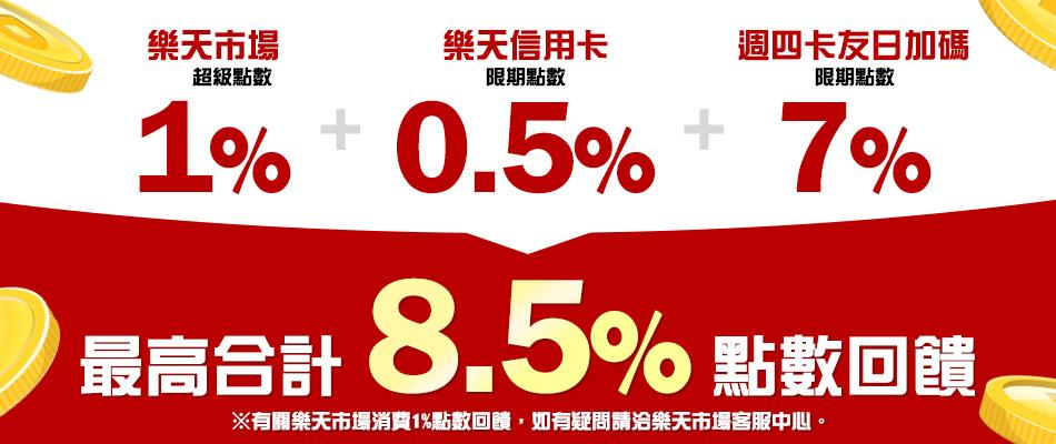 樂天市場消費最高8.5%回饋