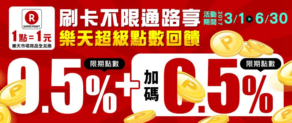 【樂天超級點數回饋】0.5%限期點數+加碼0.5%限期點數