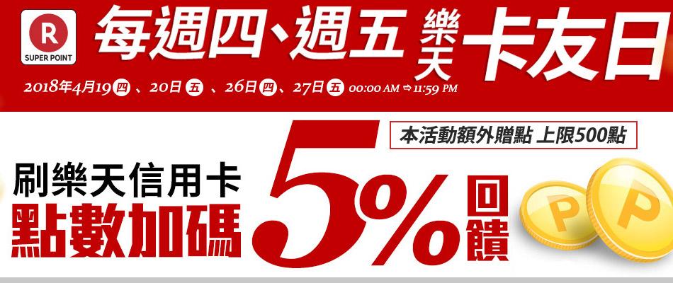 《週四・五樂天信用卡友日》超級點數加碼5%回饋