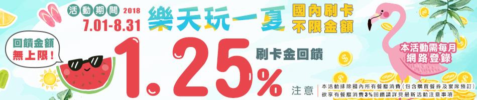 【樂天玩一夏】國內刷卡消費 登錄享1.25%全額刷卡金回饋需每月登錄活動