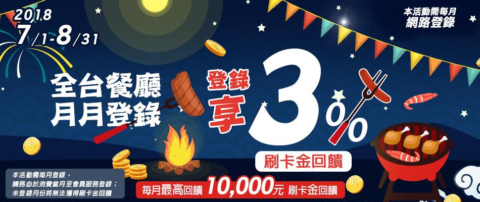 【樂天就愛吃】全台餐廳火熱參戰!3%回饋吃飽飽!