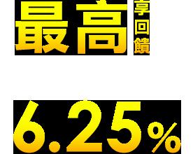 最高享6.25%回饋!