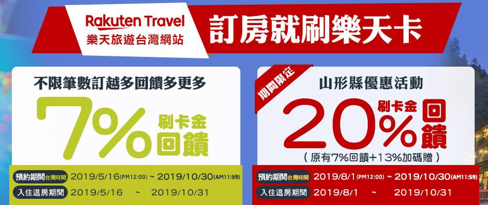 樂天旅遊7%刷卡金回饋