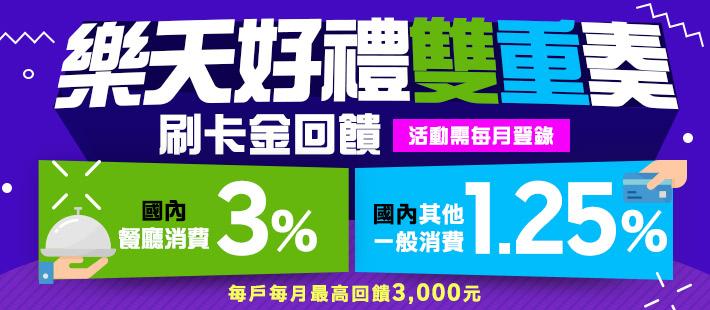 【樂天好禮雙重奏】 國內餐廳3%回饋,其他一般消費享1.25%回饋
