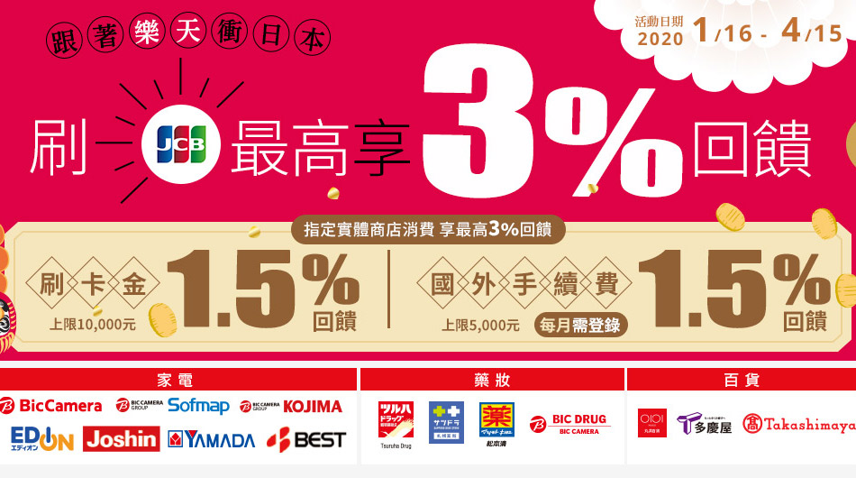 【JCB卡友限定】跟著樂天衝日本 刷JCB指定實體商店消費最高3%回饋